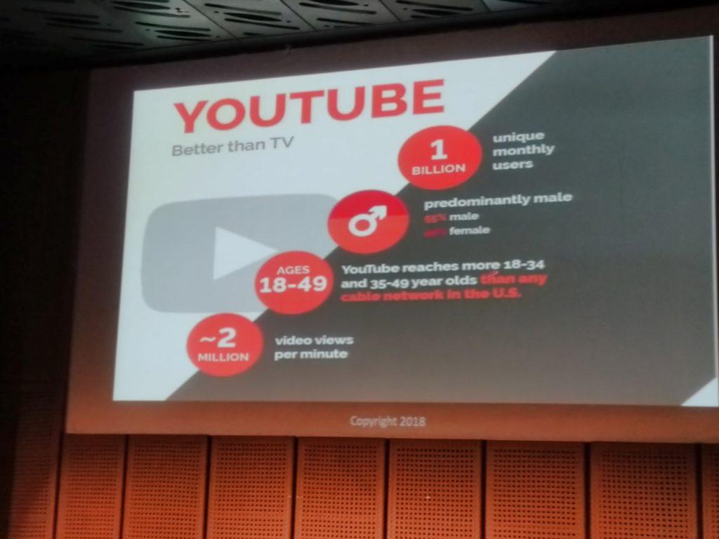 Update Sosial Media Penting untuk mengembangkan bisnis kita