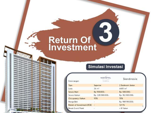 5 Tips Membeli Apartemen yang Baik untuk Investasi